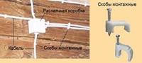 Электропроводка на даче г.Киселевск